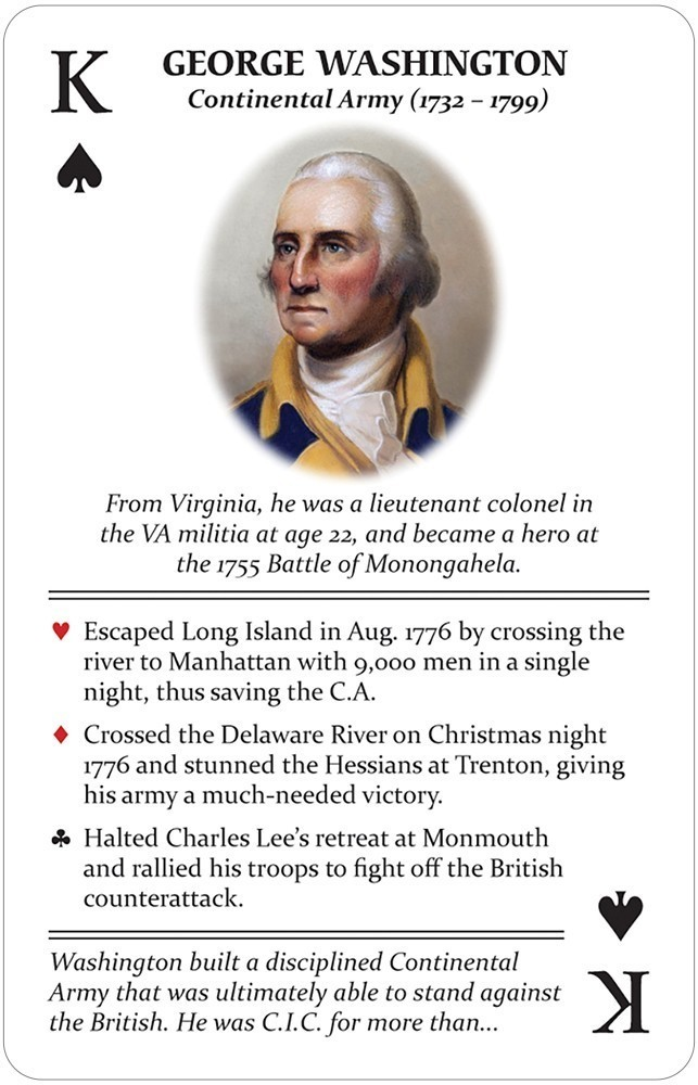 Famous Generals of the American Revolution