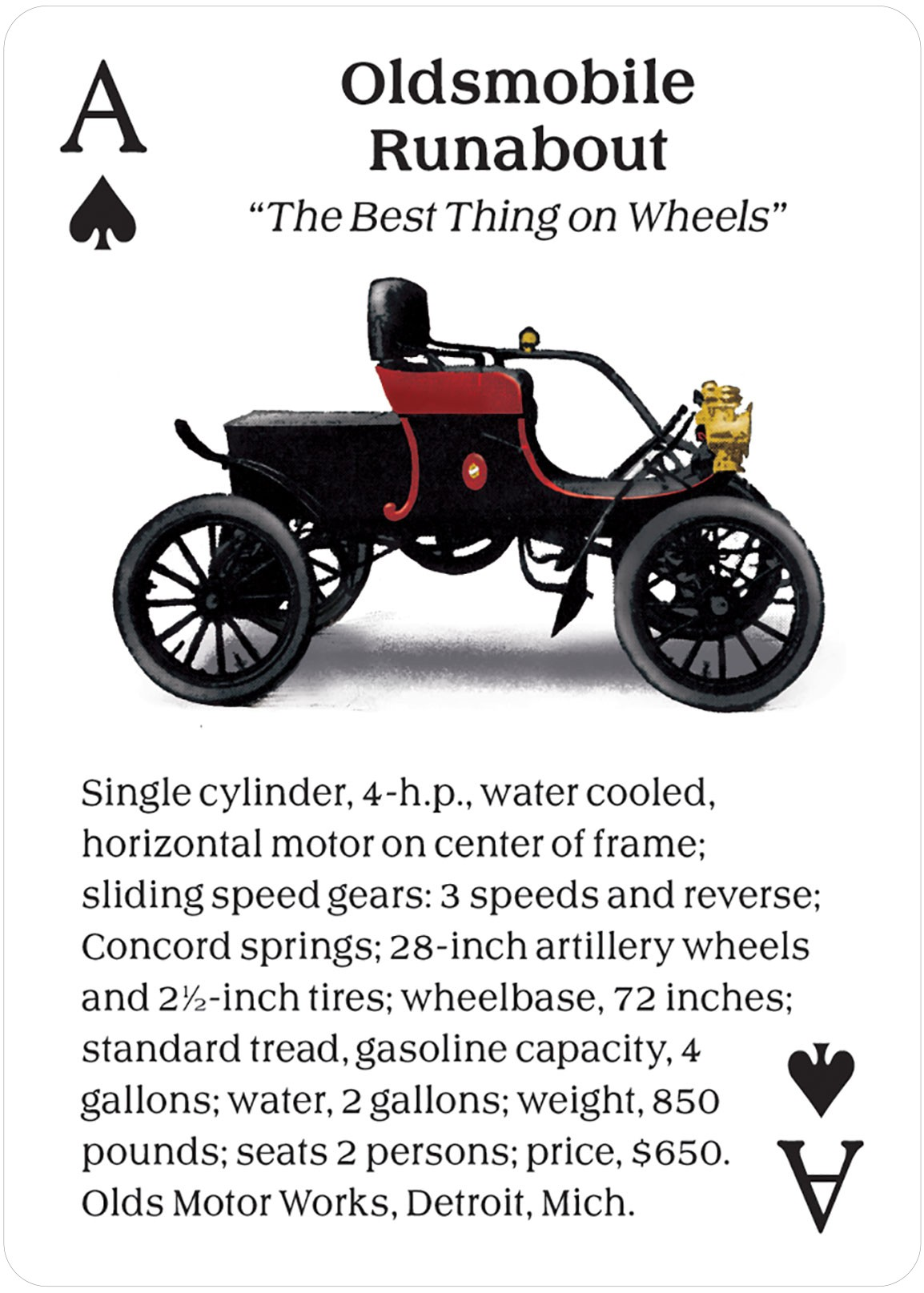 Turn of the Century Motor Cars