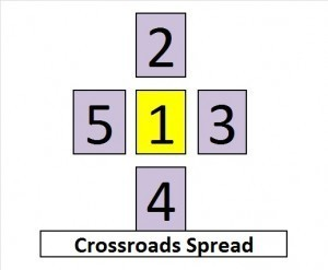 crossroads_spread